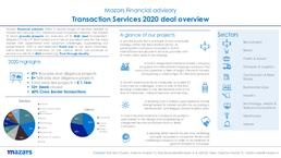 Transaction services deal oveview 2020.pdf